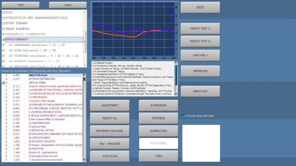 original 9d 8d nls health analyzer